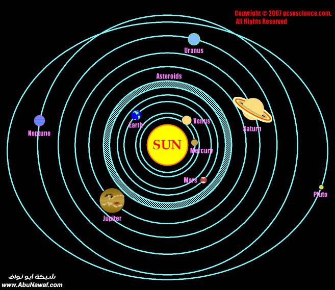 ما بين العلم والخيال ..! Solar-System